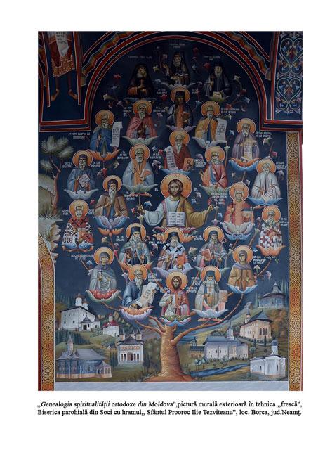 Genealogia spiritualitatii ortodoxe fresca exterioara biserica parohiala din soci sfantul prooroc Ilie Tezviteanu loc Borca jud Neamt