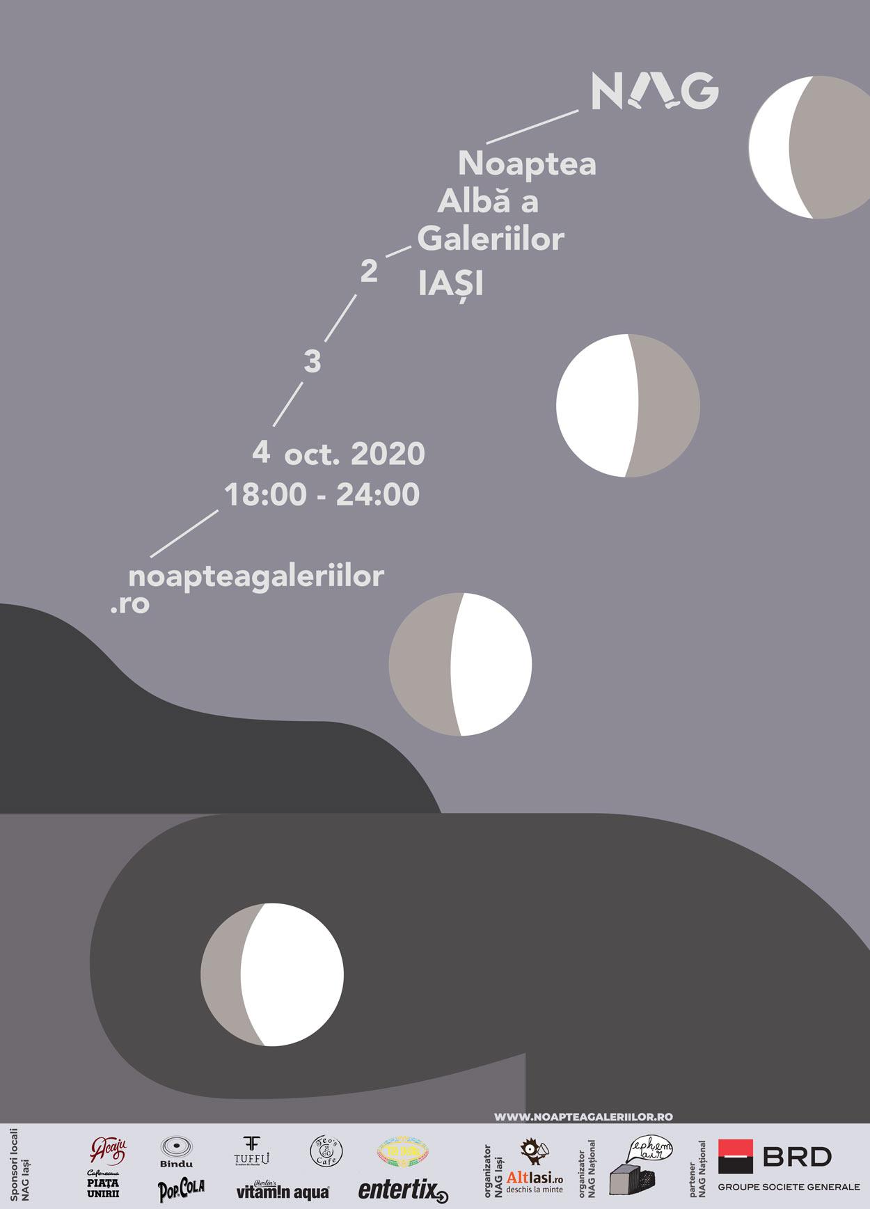 Noaptea Albă a Galeriilor ! Harta